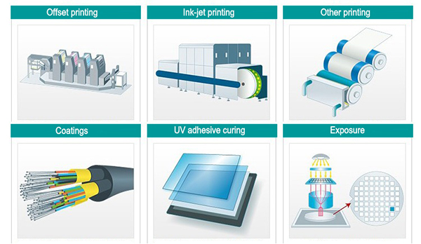 CUN6GB1A UV LED Light Panel Curing UV Glue Supplier
